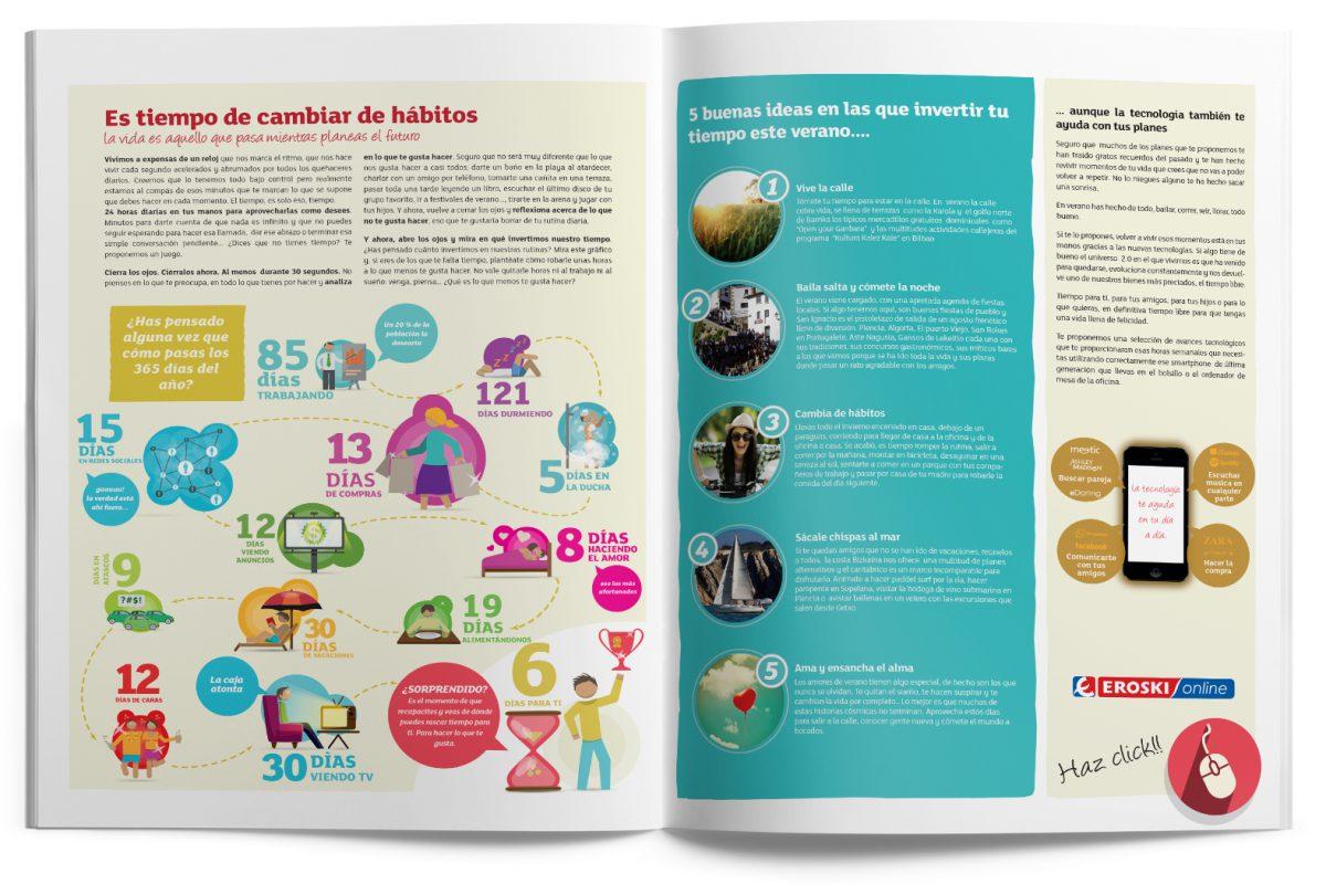 Diseño de catálogo de Eroski Online