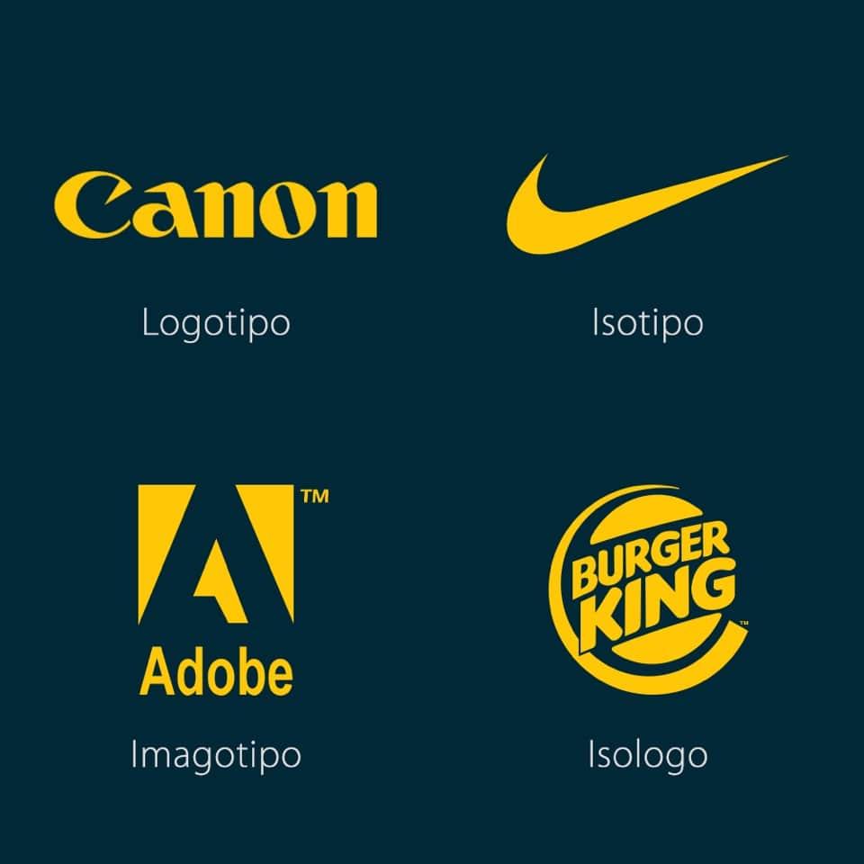 Guia Branding