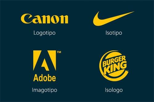 Pequeña guía de Branding