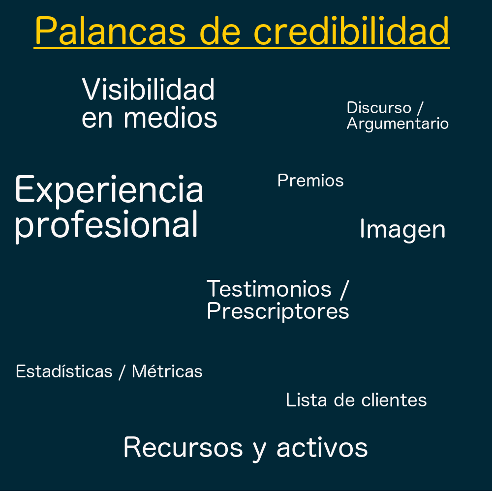 Sirope-Historias-marketing b2b-palancas credibilidad