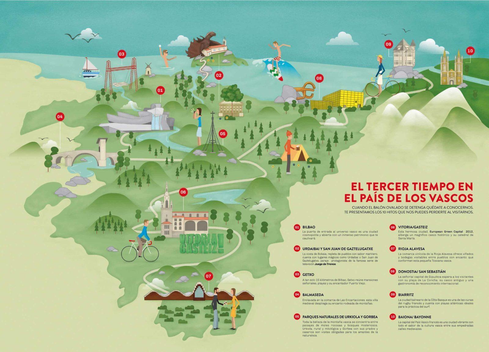 Mapa Bilbao Finals 2018
