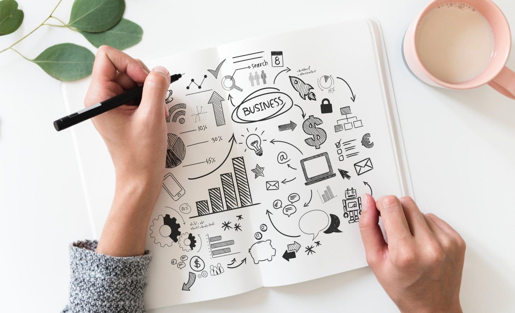 Tu plan de marketing en 6 pasos