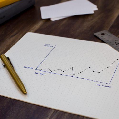 Sirope estrategias marketing industria
