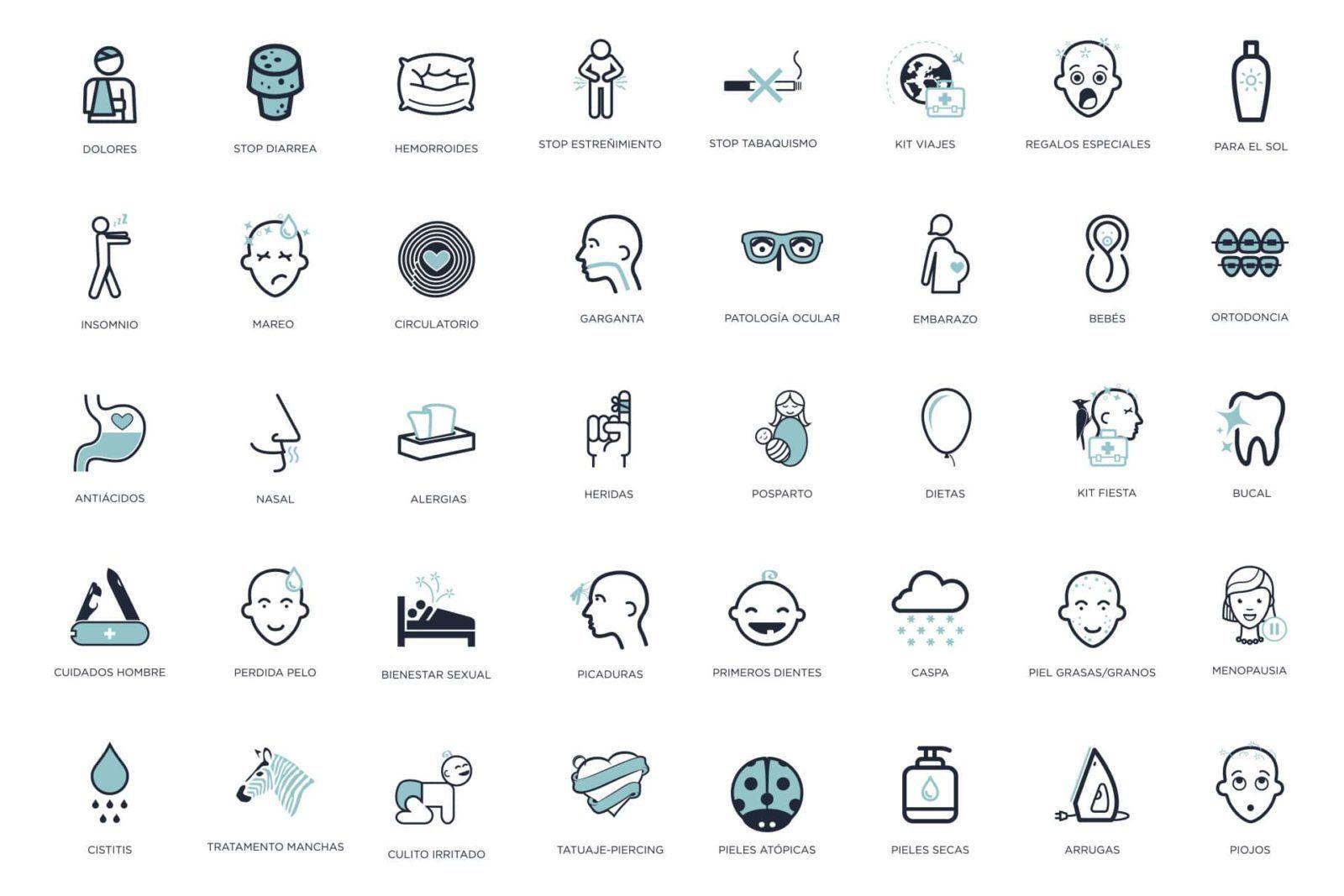 Diseño de iconos de Farmacia Indautxu